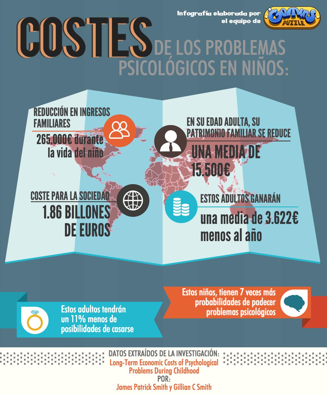 Costes-Problemas-Psico-Niños_logo